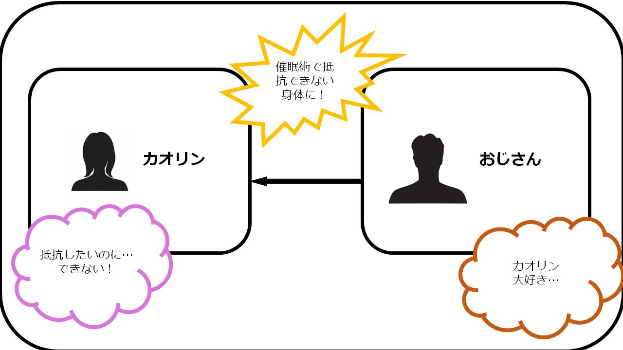 スポハメッ!~長身!美女アスリート!!おっぱい!!!(フルカラー) 相関図