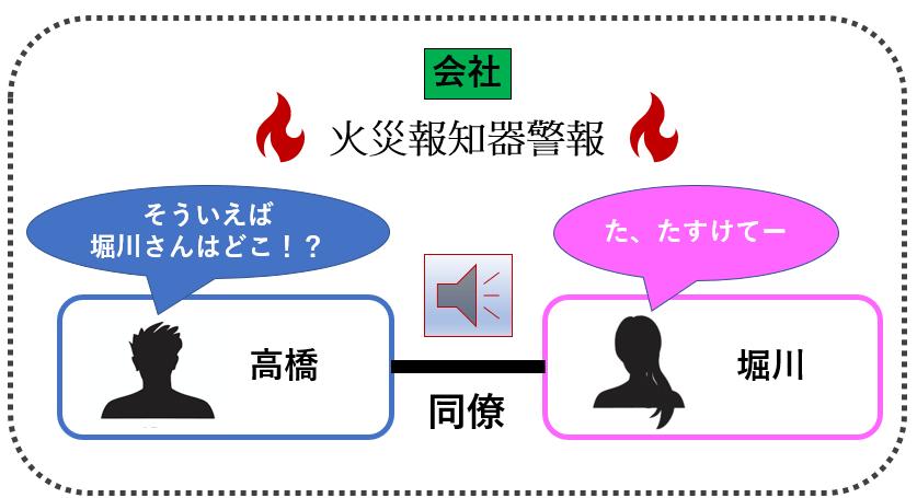 ぱい☆パニック ~挟まれたデカぱい~ 相関図