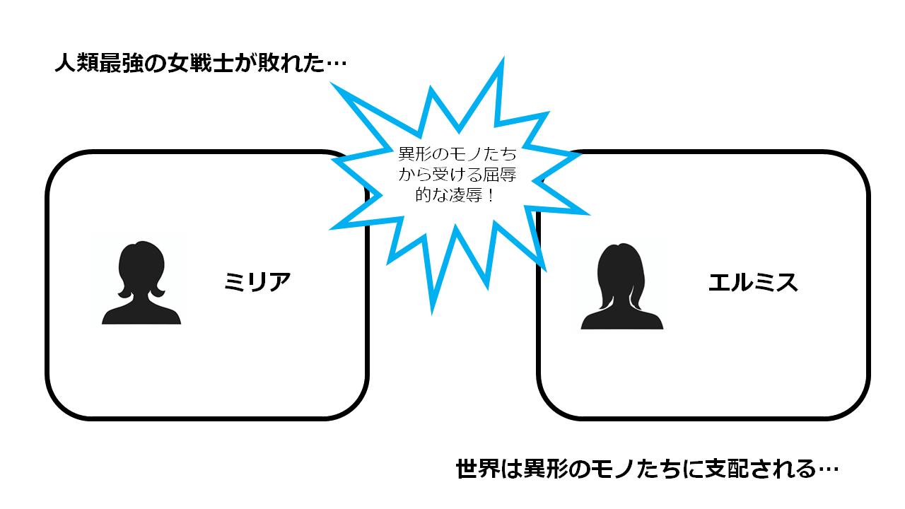 異種姦交配~苗床にされた女戦士~ 相関図