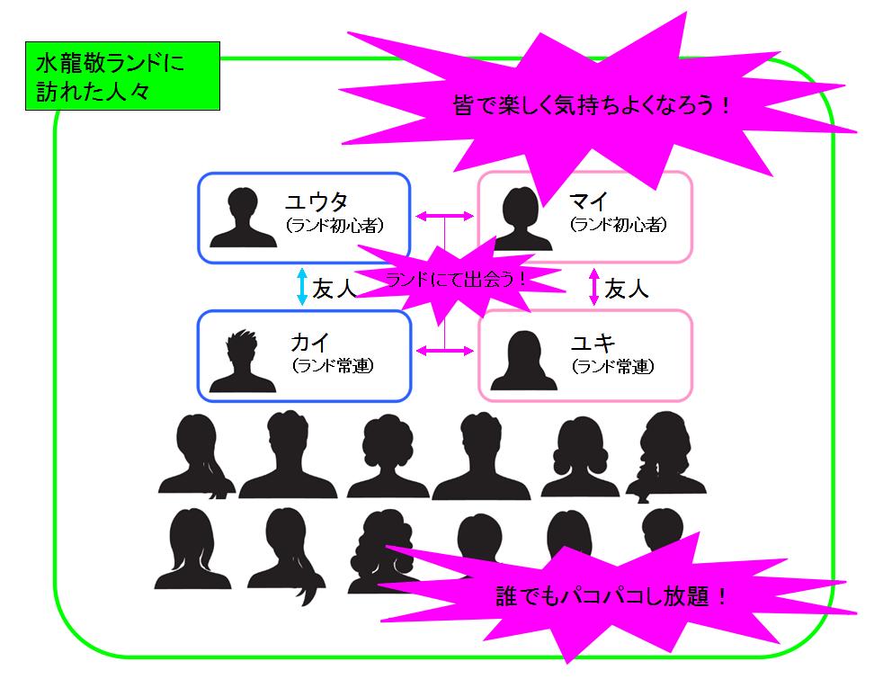 ビッチが集まるテーマパーク!水龍敬ランド 相関図