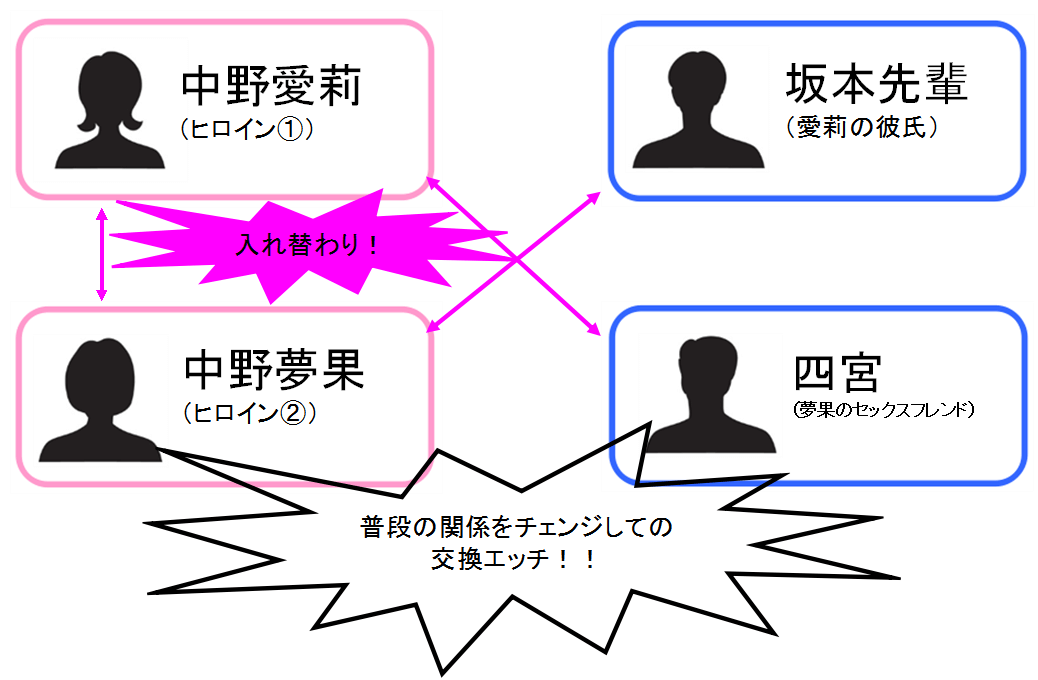 JCマニュアル 相関図