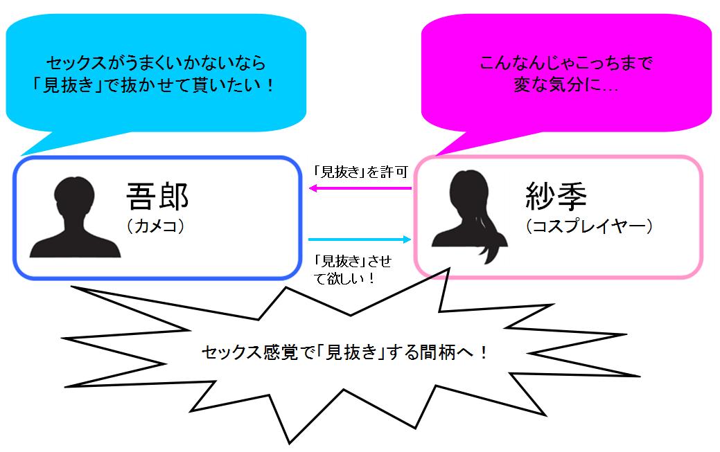 プロトタイプ マドモアゼル 相関図