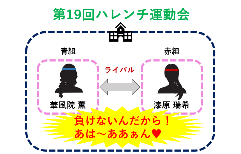 第19回ハレンチ運動会〜早く私のお尻に玉入れしてぇ…!〜 相関図